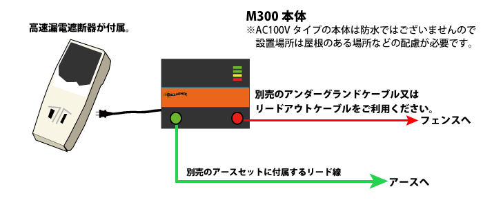 M300イメージ